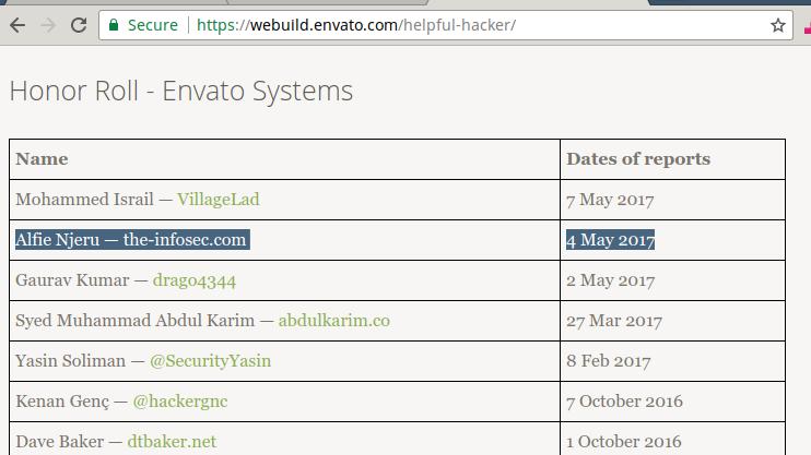 Envato Systems